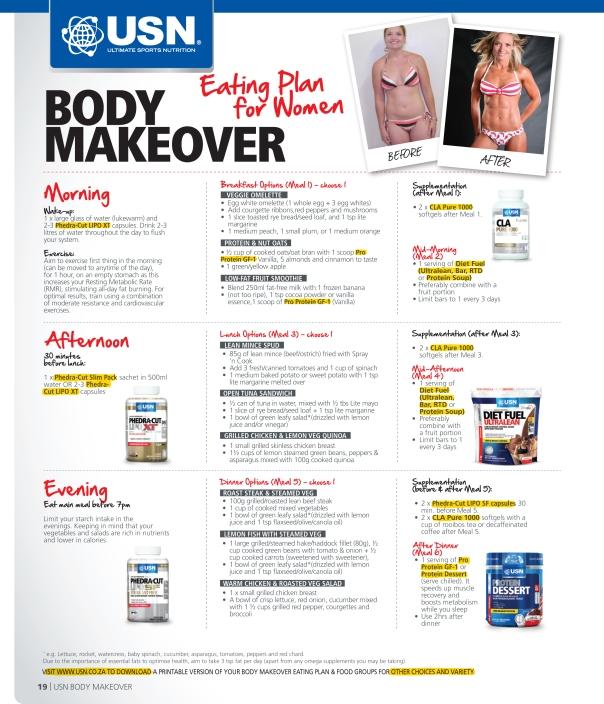 Body makeover eating plan for women