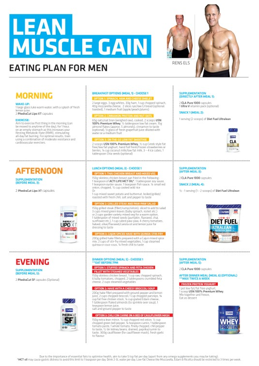 Lean Muscle Gain Eating Plan for Men.jpg