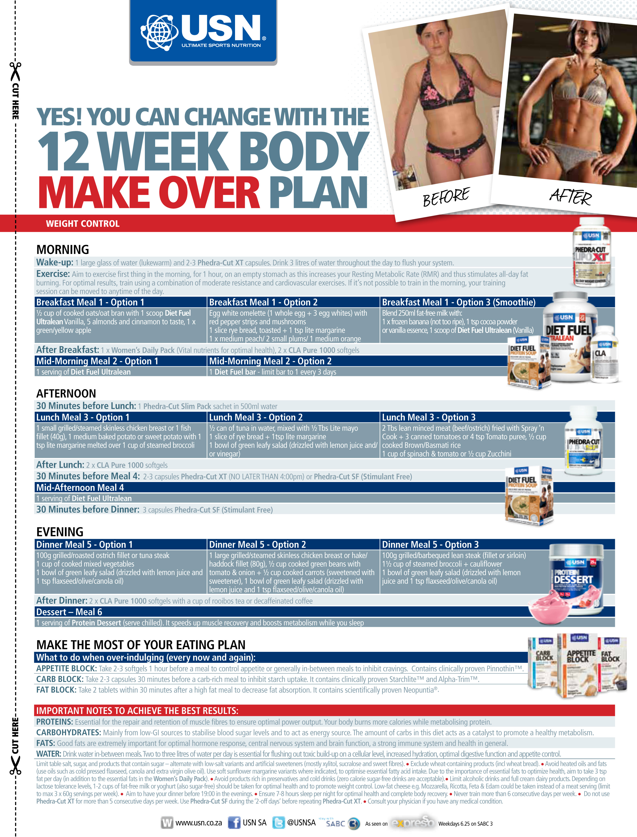 Usn fat loss diet ever