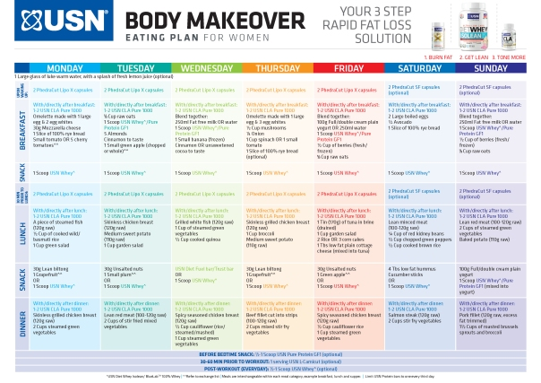 Body Makeover Eating Plan_Women_Jan18-1