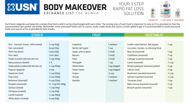 Body Makeover Eating Plan_Women_Jan18-2